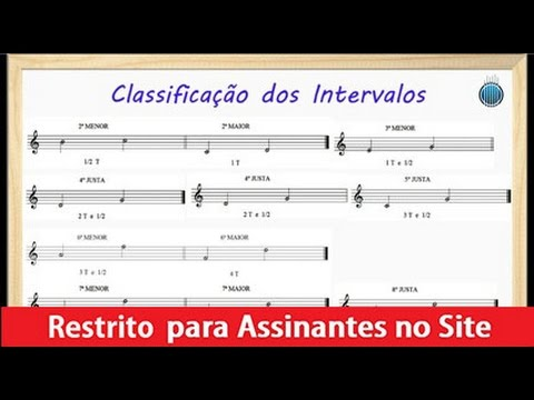 teoria musical classificacao dos